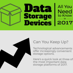 Data Storage Devices Infographic